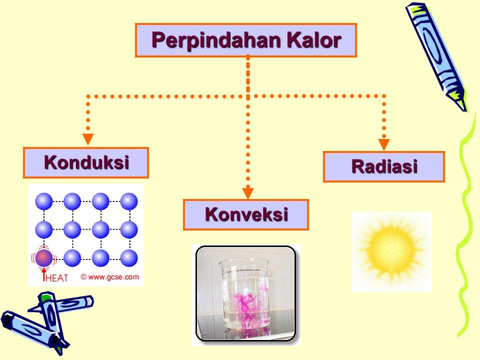 konduksi konveksi radiasi
