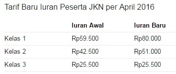tarif BPJS terbaru