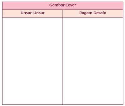 Kunci Jawaban Buku Tematik Halaman 119 dan 120